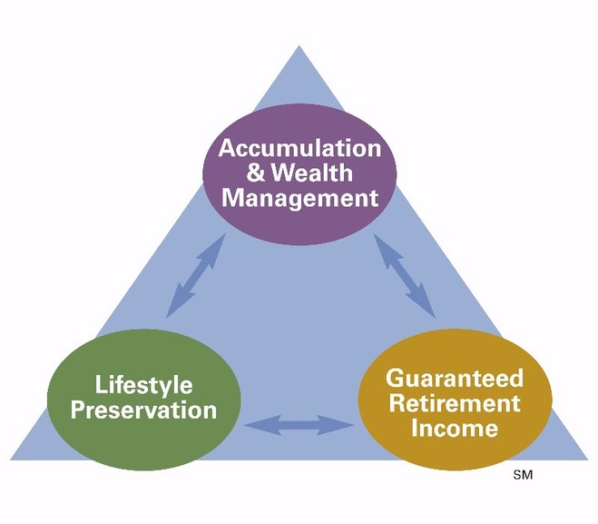our approach trinity wealth management llc